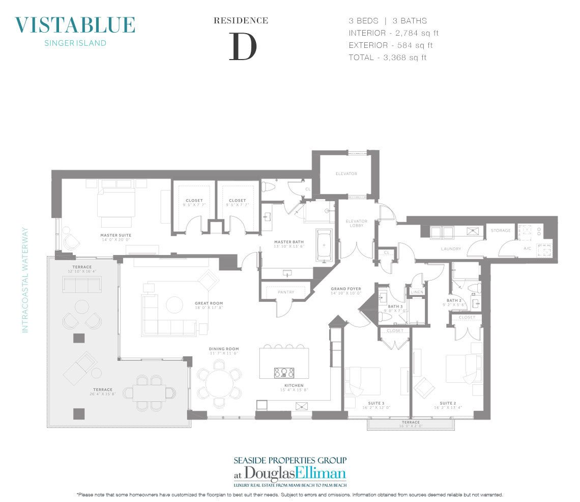 The Residence D Floorplan at VistaBlue Singer Island, Luxury Oceanfront Condos in Riviera Beach, Florida 33404.